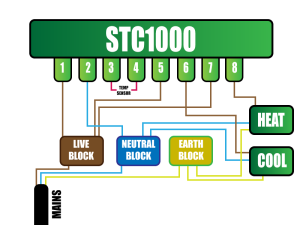 stc1000