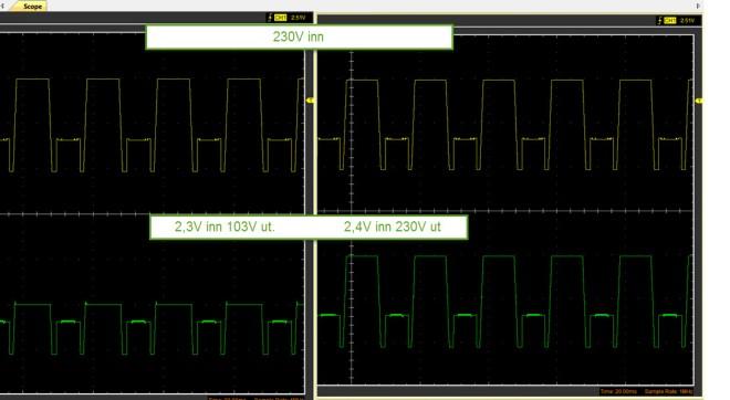 2,3V styrestrøm gi bare 103V ut. 2,4V gir 230 ut. Altså full blås.